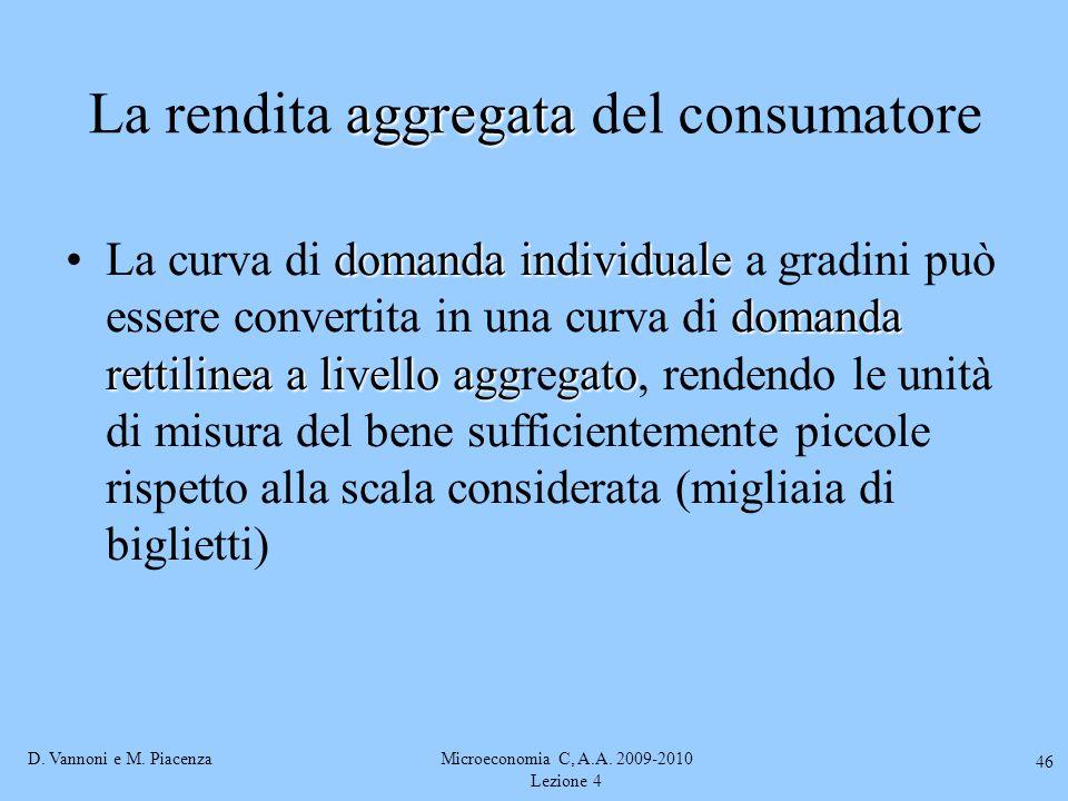 D. Vannoni e M. PiacenzaMicroeconomia C, A.A. 2009-2010 Lezione 4 46 aggregata La rendita aggregata del consumatore domanda individuale domanda rettil