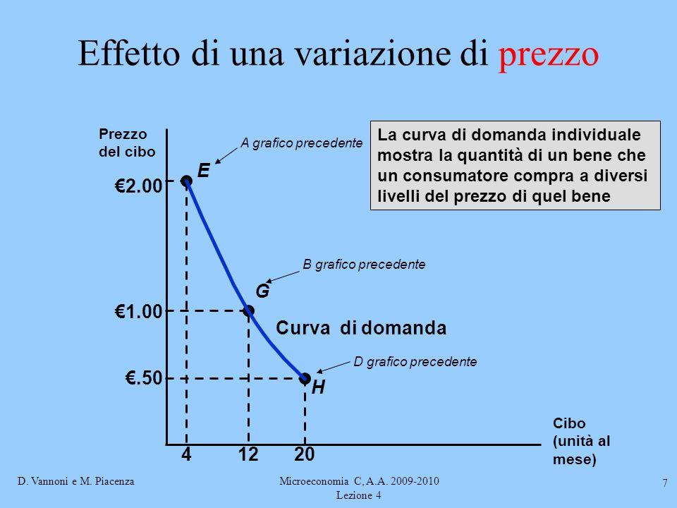 D. Vannoni e M. PiacenzaMicroeconomia C, A.A. 2009-2010 Lezione 4 7 Effetto di una variazione di prezzo Curva di domanda La curva di domanda individua