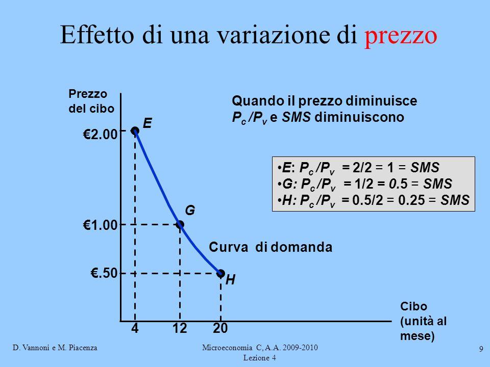 D. Vannoni e M. PiacenzaMicroeconomia C, A.A. 2009-2010 Lezione 4 9 Effetto di una variazione di prezzo Curva di domanda Cibo (unità al mese) Prezzo d
