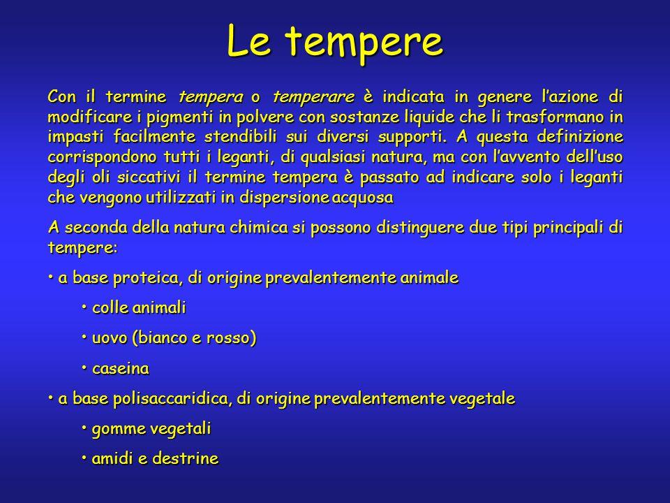 Le tempere Con il termine tempera o temperare è indicata in genere l'azione di modificare i pigmenti in polvere con sostanze liquide che li trasformano in impasti facilmente stendibili sui diversi supporti.