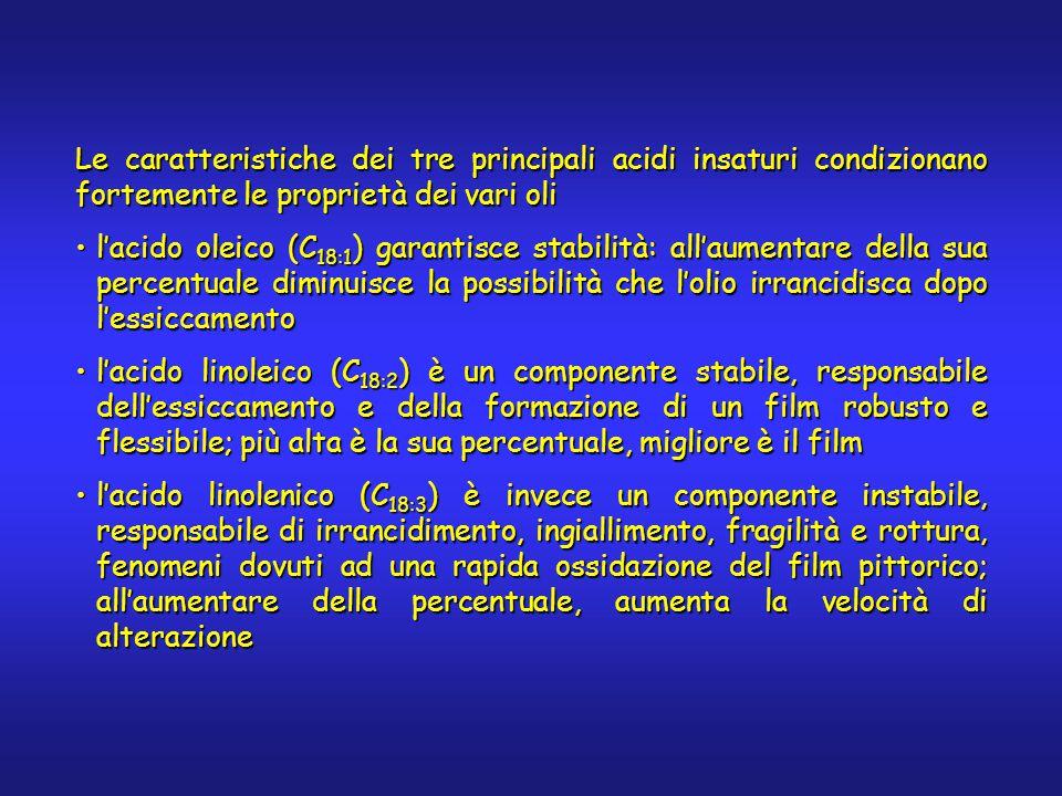 Le caratteristiche dei tre principali acidi insaturi condizionano fortemente le proprietà dei vari oli l'acido oleico (C 18:1 ) garantisce stabilità: