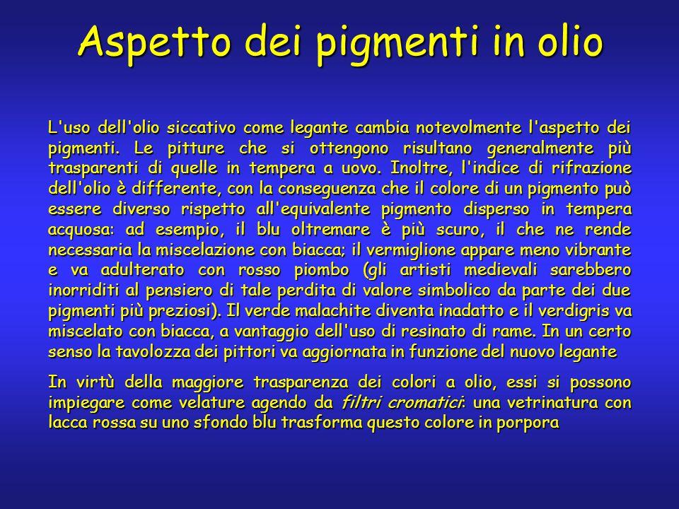 Aspetto dei pigmenti in olio L uso dell olio siccativo come legante cambia notevolmente l aspetto dei pigmenti.