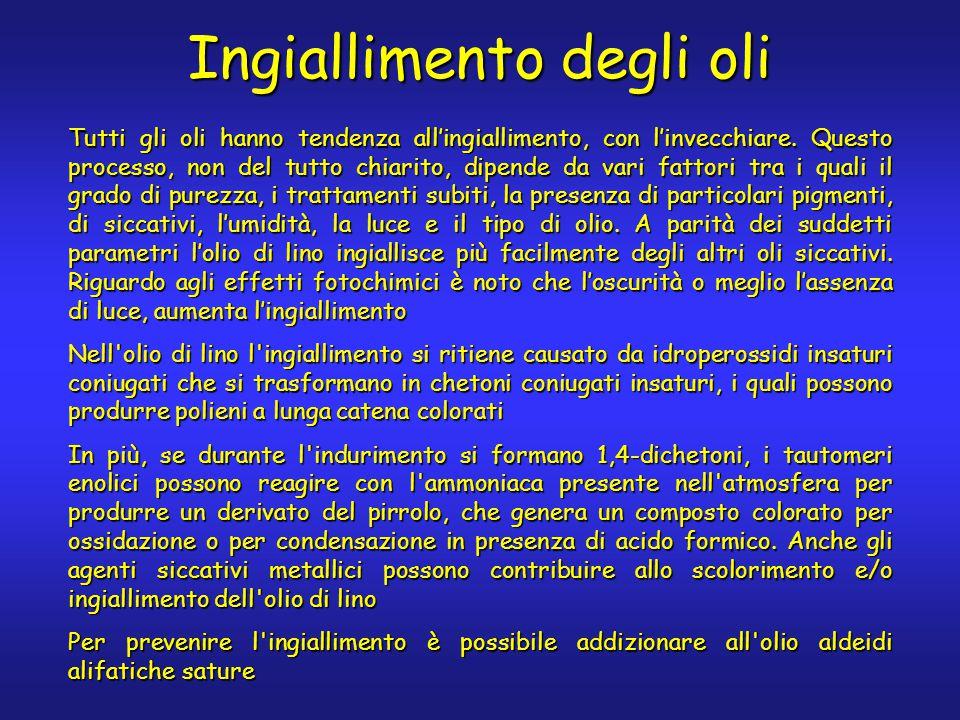 Ingiallimento degli oli Tutti gli oli hanno tendenza all'ingiallimento, con l'invecchiare.