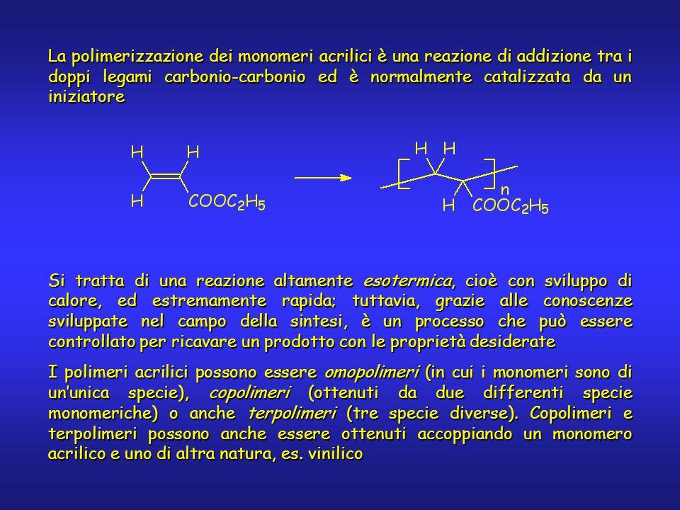 La polimerizzazione dei monomeri acrilici è una reazione di addizione tra i doppi legami carbonio-carbonio ed è normalmente catalizzata da un iniziato