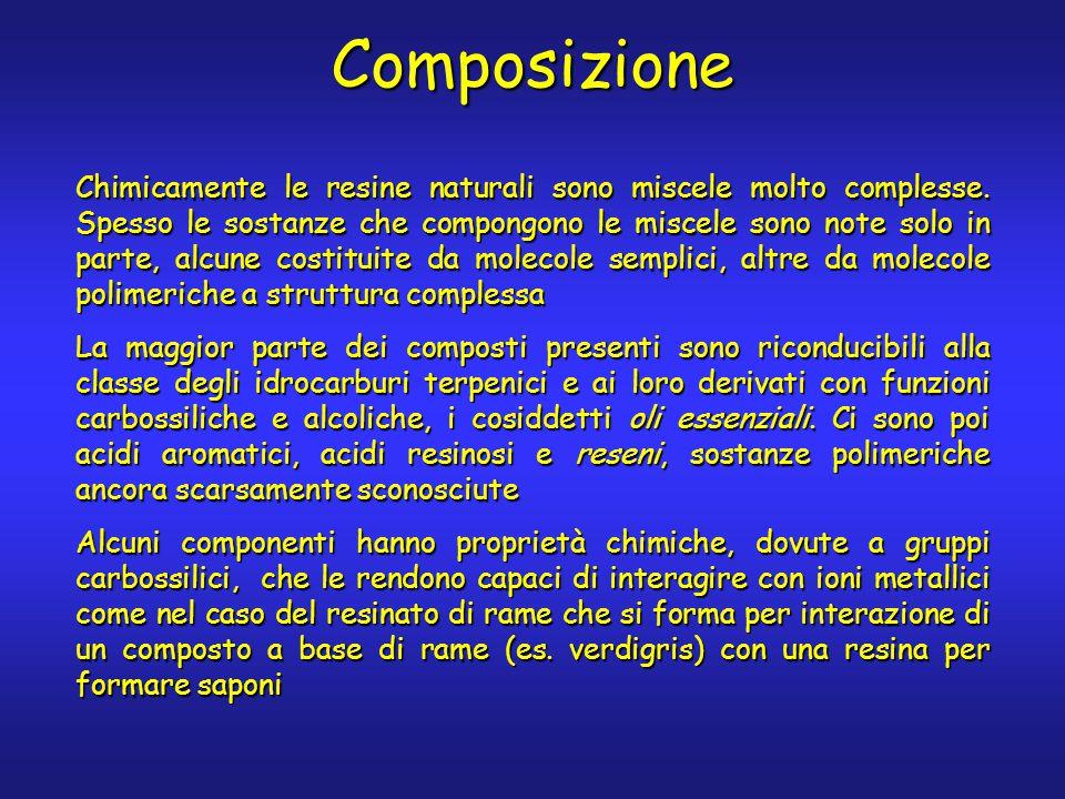 Composizione Chimicamente le resine naturali sono miscele molto complesse. Spesso le sostanze che compongono le miscele sono note solo in parte, alcun