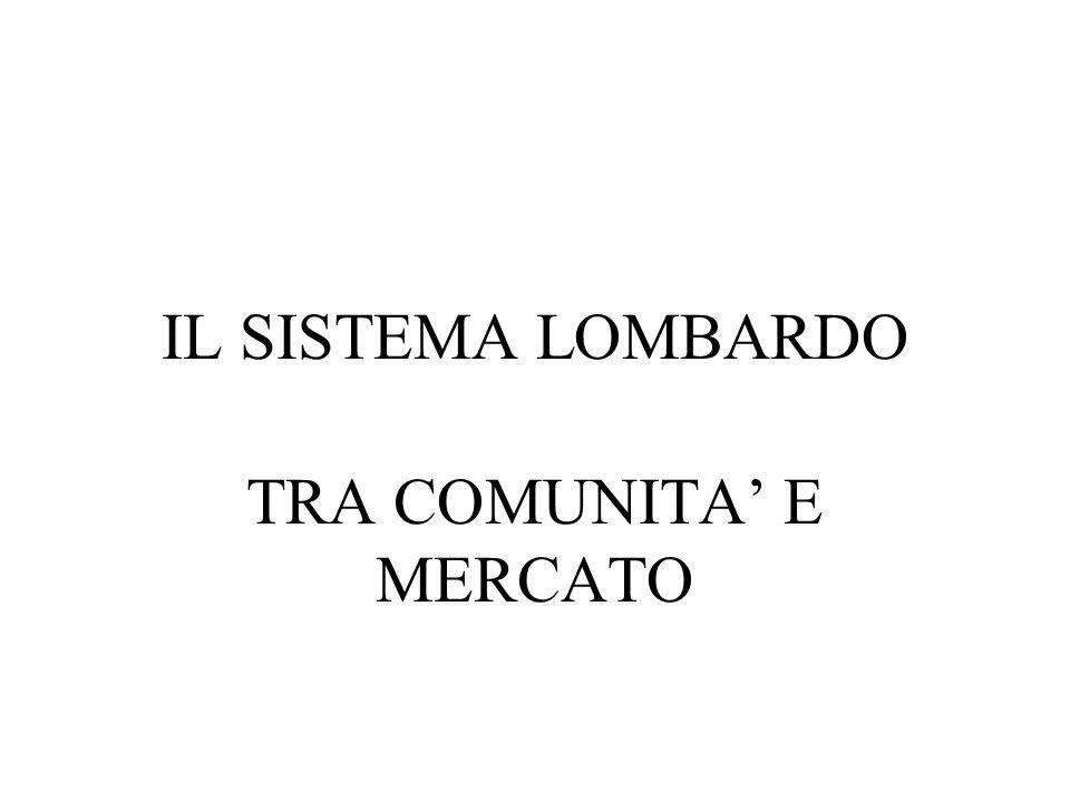 IL SISTEMA LOMBARDO TRA COMUNITA' E MERCATO