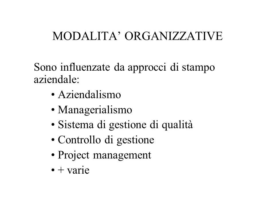 MODALITA' ORGANIZZATIVE Sono influenzate da approcci di stampo aziendale: Aziendalismo Managerialismo Sistema di gestione di qualità Controllo di gestione Project management + varie