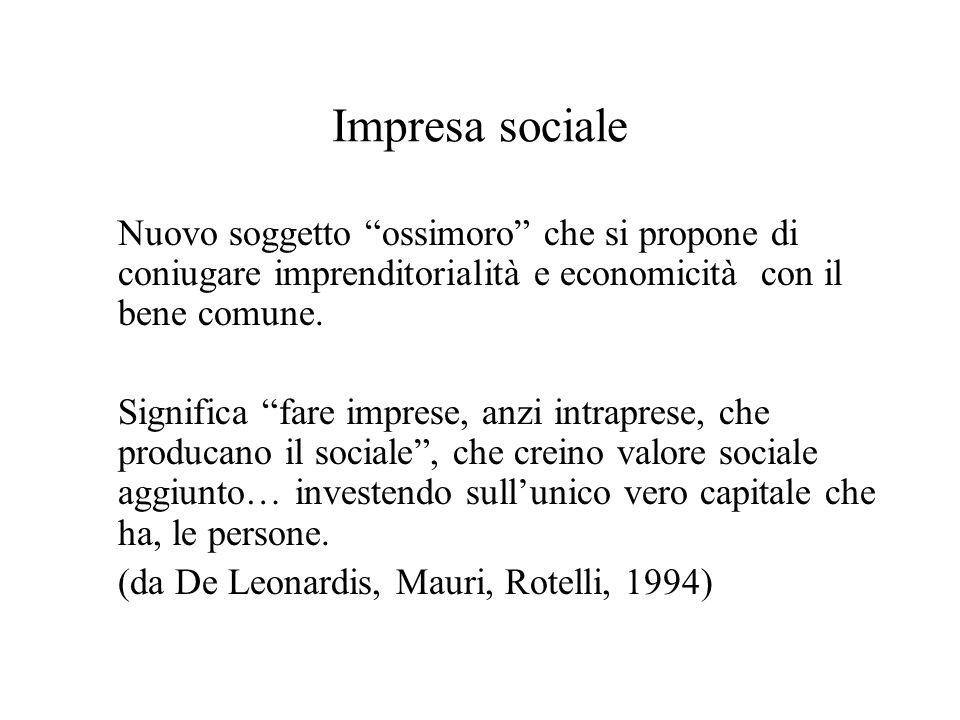 Impresa sociale Nuovo soggetto ossimoro che si propone di coniugare imprenditorialità e economicità con il bene comune.