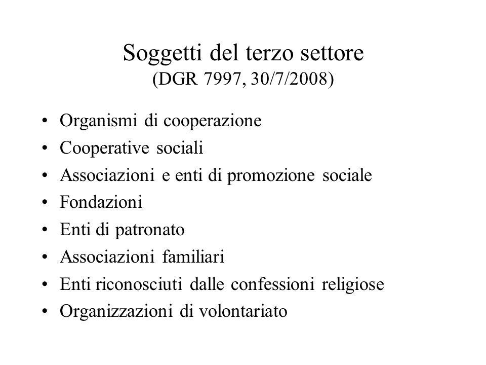 Soggetti del terzo settore (DGR 7997, 30/7/2008) Organismi di cooperazione Cooperative sociali Associazioni e enti di promozione sociale Fondazioni Enti di patronato Associazioni familiari Enti riconosciuti dalle confessioni religiose Organizzazioni di volontariato