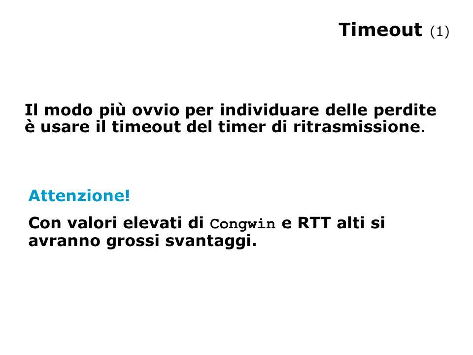Timeout (2) vanno perse quindi più di due finestre piene di dati (2 * RTT).