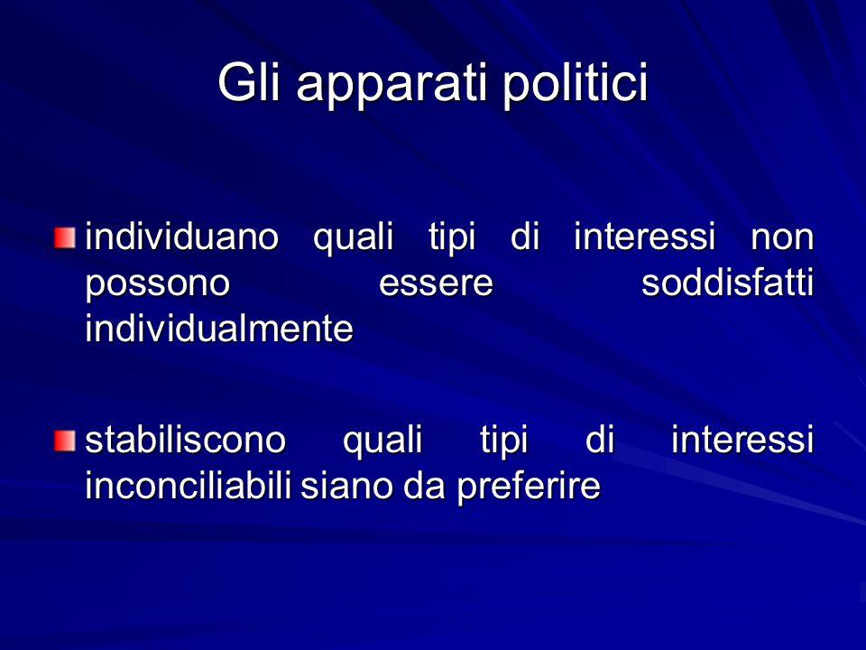 Gli apparati politici individuano quali tipi di interessi non possono essere soddisfatti individualmente stabiliscono quali tipi di interessi inconcil