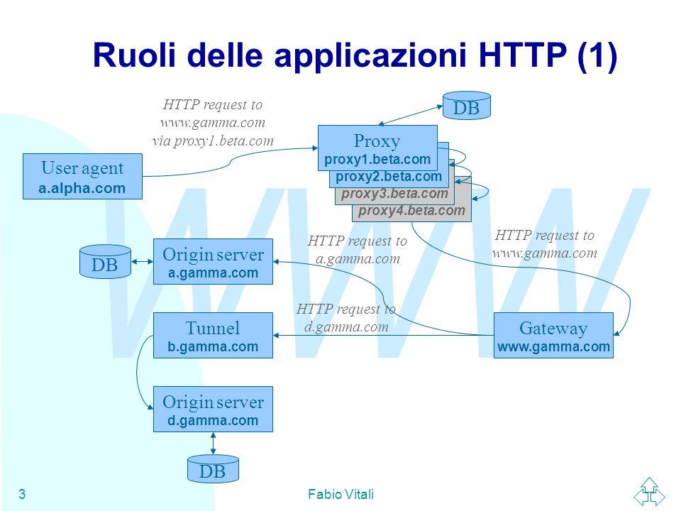 WWW Fabio Vitali24 La risposta Version status-code reason-phrase CrLf [Header]* CrLf Body GET /index.html HTTP/1.1 Host: www.cs.unibo.it:80 HTTP/1.1 200 OK Date: Fri, 26 Nov 1999 11:46:53 GMT Server: Apache/1.3.3 (Unix) Last-Modified: Mon, 12 Jul 1999 12:55:37 GMT Accept-Ranges: bytes Content-Length: 3357 Content-Type: text/html ….