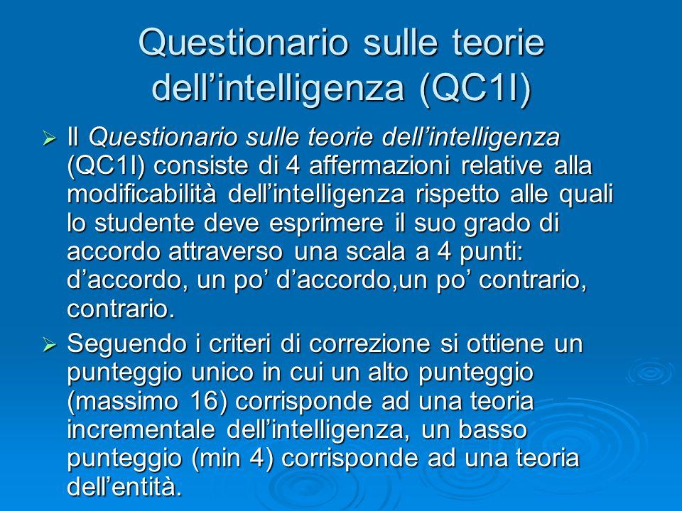  Il Questionario sulle teorie dell'intelligenza (QC1I) consiste di 4 affermazioni relative alla modificabilità dell'intelligenza rispetto alle quali lo studente deve esprimere il suo grado di accordo attraverso una scala a 4 punti: d'accordo, un po' d'accordo,un po' contrario, contrario.