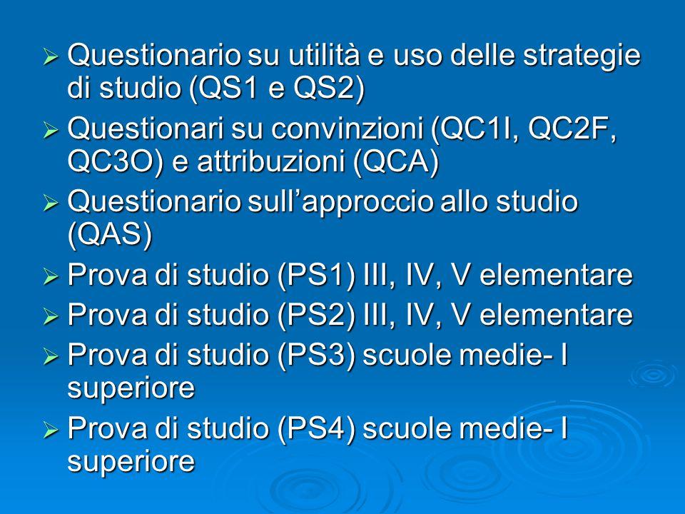  Questionario su utilità e uso delle strategie di studio (QS1 e QS2)  Questionari su convinzioni (QC1I, QC2F, QC3O) e attribuzioni (QCA)  Questionario sull'approccio allo studio (QAS)  Prova di studio (PS1) III, IV, V elementare  Prova di studio (PS2) III, IV, V elementare  Prova di studio (PS3) scuole medie- I superiore  Prova di studio (PS4) scuole medie- I superiore