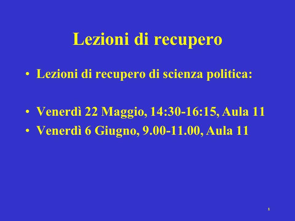 1 Lezioni di recupero Lezioni di recupero di scienza politica: Venerdì 22 Maggio, 14:30-16:15, Aula 11 Venerdì 6 Giugno, 9.00-11.00, Aula 11