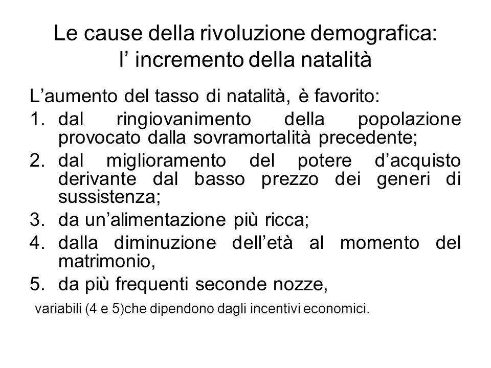 Le cause della rivoluzione demografica: l' incremento della natalità L'aumento del tasso di natalità, è favorito: 1.dal ringiovanimento della popolazi