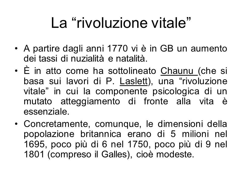 """La """"rivoluzione vitale"""" A partire dagli anni 1770 vi è in GB un aumento dei tassi di nuzialità e natalità. È in atto come ha sottolineato Chaunu (che"""