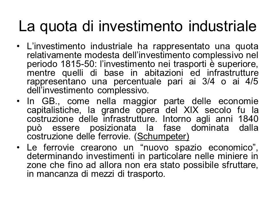 La quota di investimento industriale L'investimento industriale ha rappresentato una quota relativamente modesta dell'investimento complessivo nel periodo 1815-50: l'investimento nei trasporti è superiore, mentre quelli di base in abitazioni ed infrastrutture rappresentano una percentuale pari ai 3/4 o ai 4/5 dell'investimento complessivo.