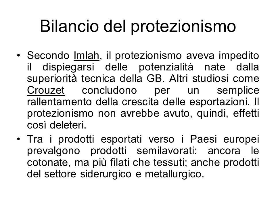 Bilancio del protezionismo Secondo Imlah, il protezionismo aveva impedito il dispiegarsi delle potenzialità nate dalla superiorità tecnica della GB.