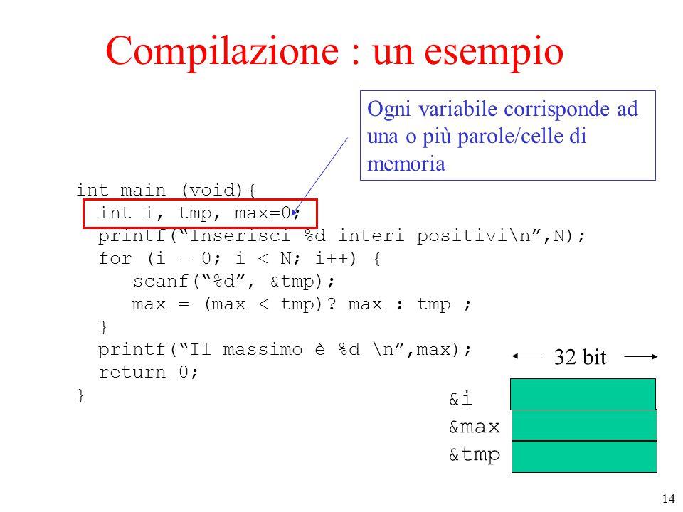 14 Compilazione : un esempio int main (void){ int i, tmp, max=0; printf( Inserisci %d interi positivi\n ,N); for (i = 0; i < N; i++) { scanf( %d , &tmp); max = (max < tmp).