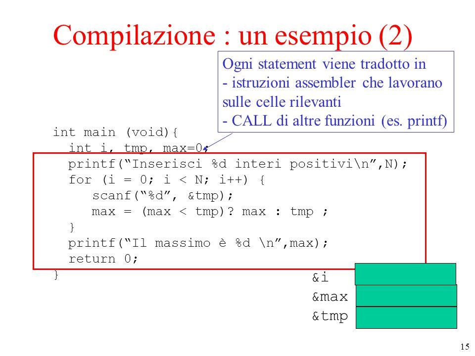 15 Compilazione : un esempio (2) int main (void){ int i, tmp, max=0; printf( Inserisci %d interi positivi\n ,N); for (i = 0; i < N; i++) { scanf( %d , &tmp); max = (max < tmp).