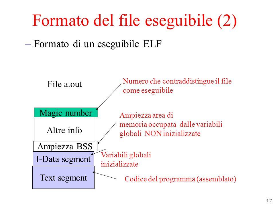 17 Formato del file eseguibile (2) –Formato di un eseguibile ELF Text segment I-Data segment Ampiezza BSS Altre info Magic number File a.out Variabili globali inizializzate Ampiezza area di memoria occupata dalle variabili globali NON inizializzate Numero che contraddistingue il file come eseguibile Codice del programma (assemblato)