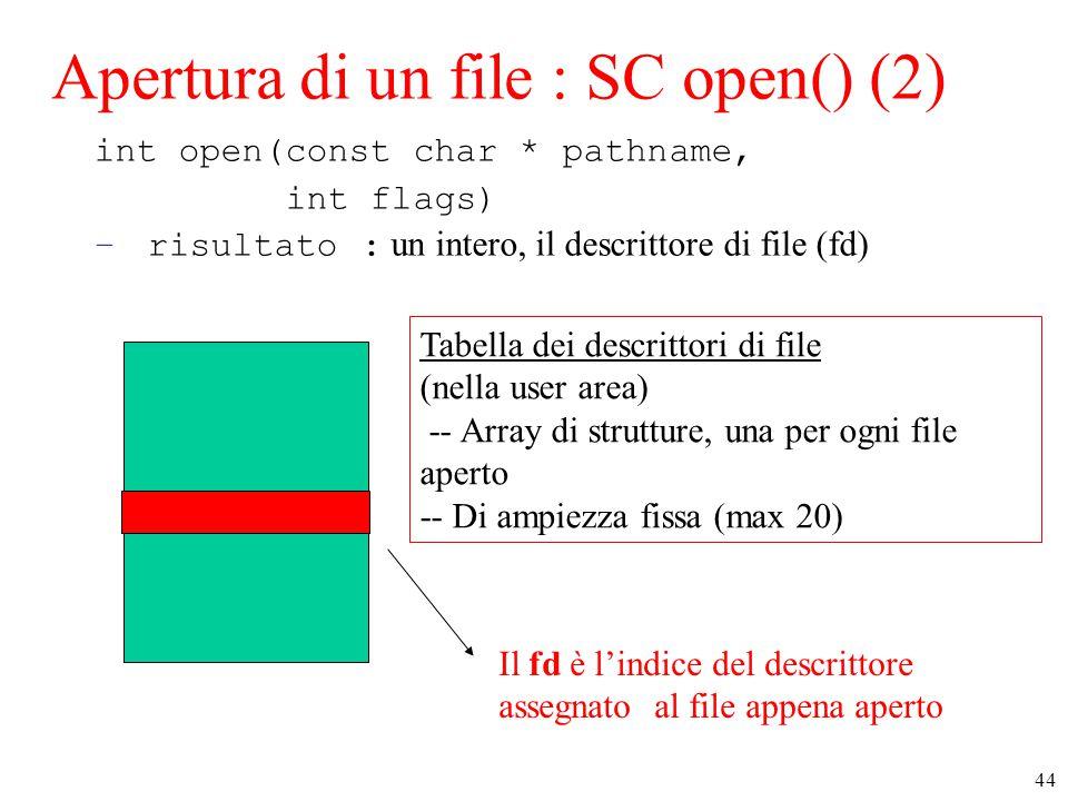 44 Apertura di un file : SC open() (2) int open(const char * pathname, int flags) –risultato : un intero, il descrittore di file (fd) Tabella dei descrittori di file (nella user area) -- Array di strutture, una per ogni file aperto -- Di ampiezza fissa (max 20) Il fd è l'indice del descrittore assegnato al file appena aperto