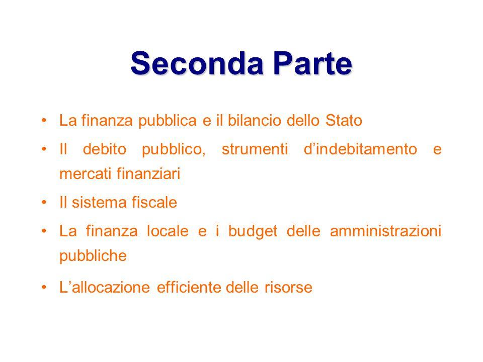 SecondaParte Seconda Parte La finanza pubblica e il bilancio dello Stato Il debito pubblico, strumenti d'indebitamento e mercati finanziari Il sistema fiscale La finanza locale e i budget delle amministrazioni pubbliche L'allocazione efficiente delle risorse