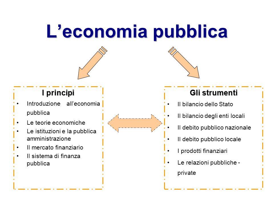 L'economia pubblica I principi Introduzione all'economia pubblica Le teorie economiche Le istituzioni e la pubblica amministrazione Il mercato finanziario Il sistema di finanza pubblica Gli strumenti Il bilancio dello Stato Il bilancio degli enti locali Il debito pubblico nazionale Il debito pubblico locale I prodotti finanziari Le relazioni pubbliche - private