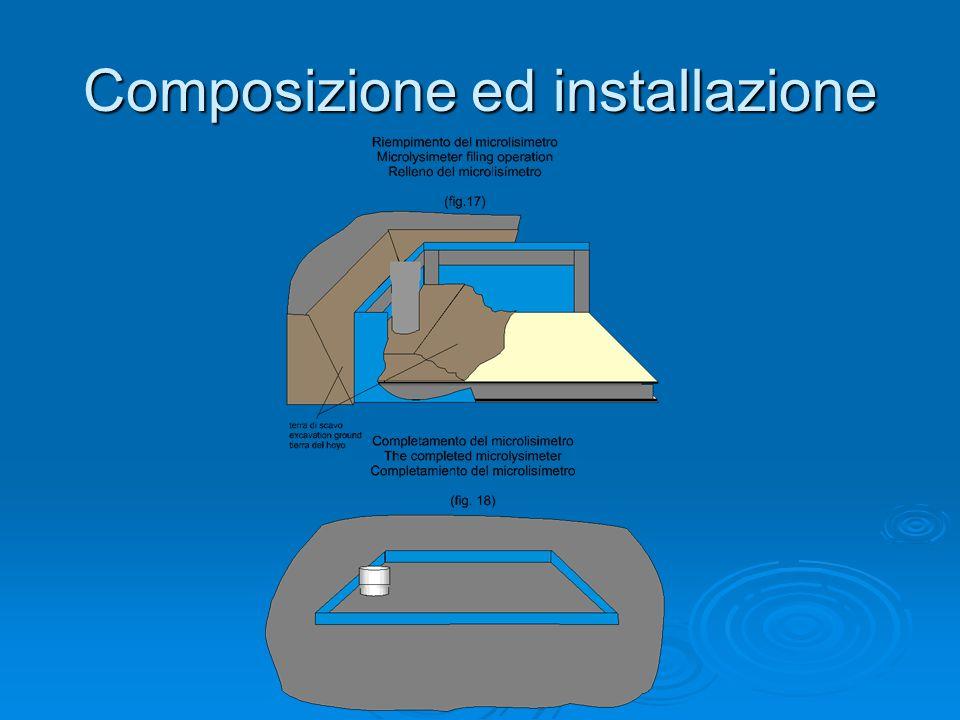 Composizione ed installazione