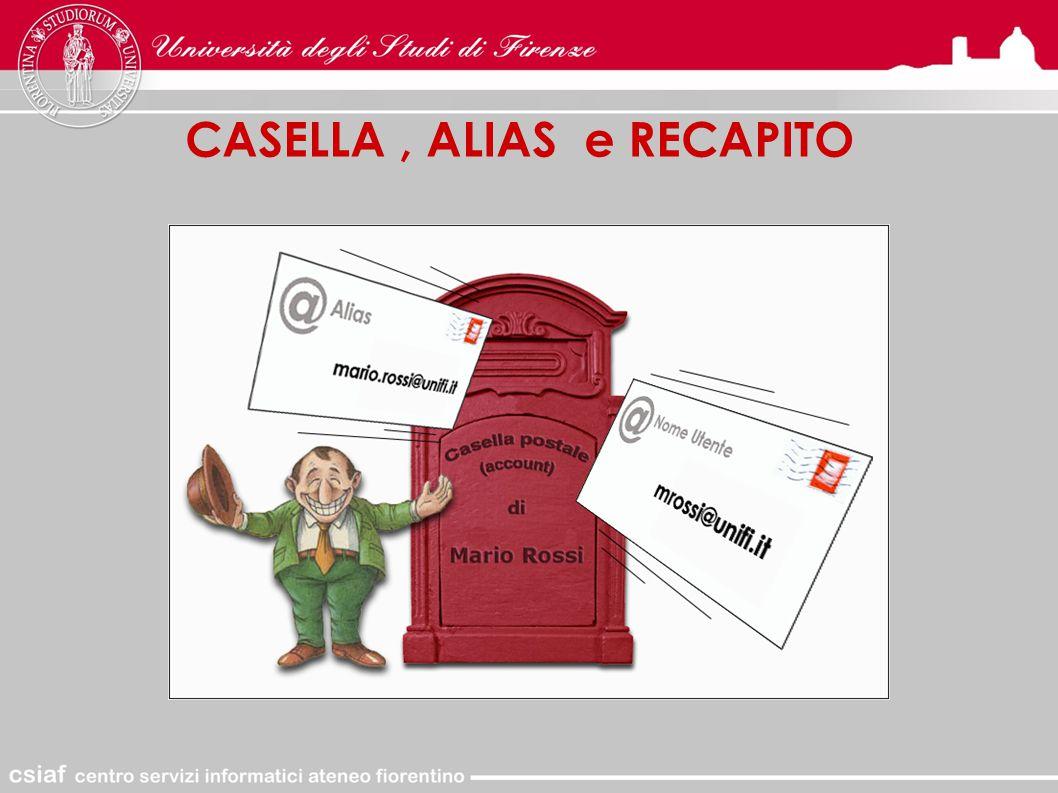 CASELLA, ALIAS e RECAPITO