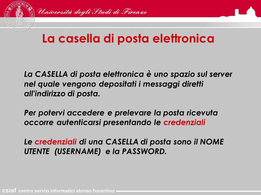 La casella di posta elettronica La CASELLA di posta elettronica è uno spazio sul server nel quale vengono depositati i messaggi diretti all indirizzo di posta.