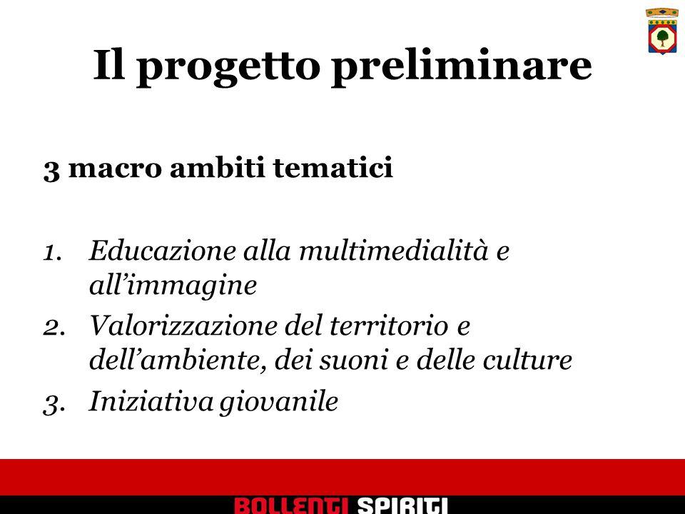 Il progetto preliminare 3 macro ambiti tematici 1.Educazione alla multimedialità e all'immagine 2.Valorizzazione del territorio e dell'ambiente, dei suoni e delle culture 3.Iniziativa giovanile