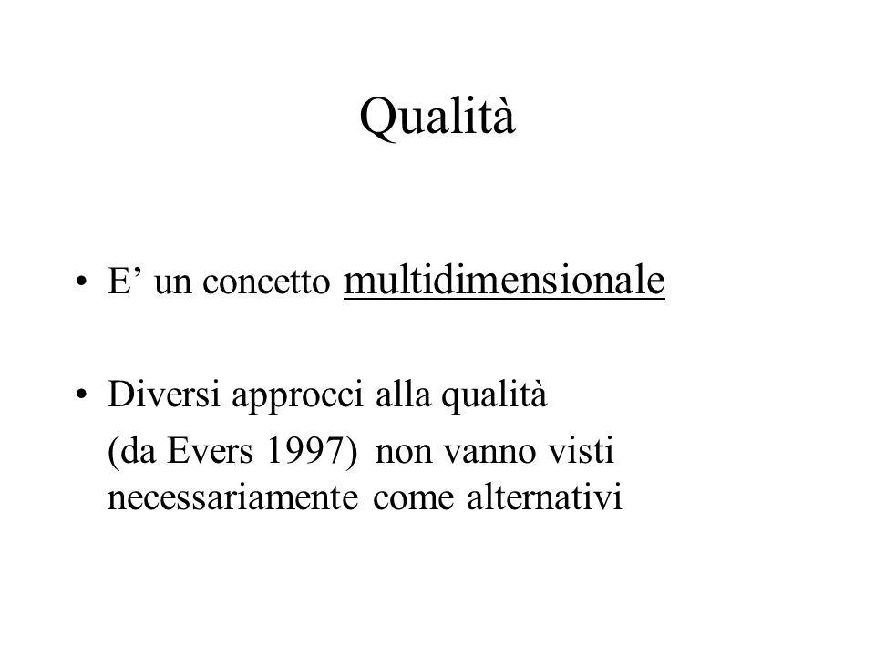 Qualità E' un concetto multidimensionale Diversi approcci alla qualità (da Evers 1997) non vanno visti necessariamente come alternativi