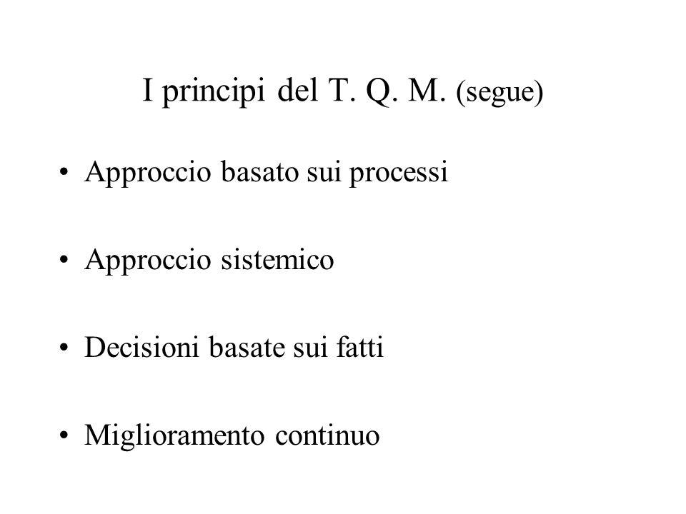 I principi del T. Q. M. (segue) Approccio basato sui processi Approccio sistemico Decisioni basate sui fatti Miglioramento continuo