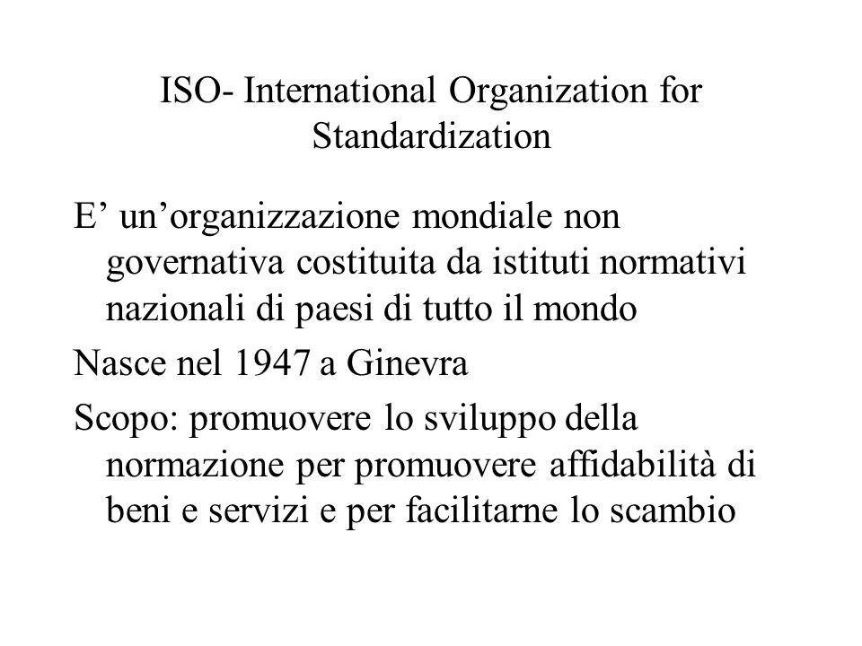 ISO- International Organization for Standardization E' un'organizzazione mondiale non governativa costituita da istituti normativi nazionali di paesi di tutto il mondo Nasce nel 1947 a Ginevra Scopo: promuovere lo sviluppo della normazione per promuovere affidabilità di beni e servizi e per facilitarne lo scambio
