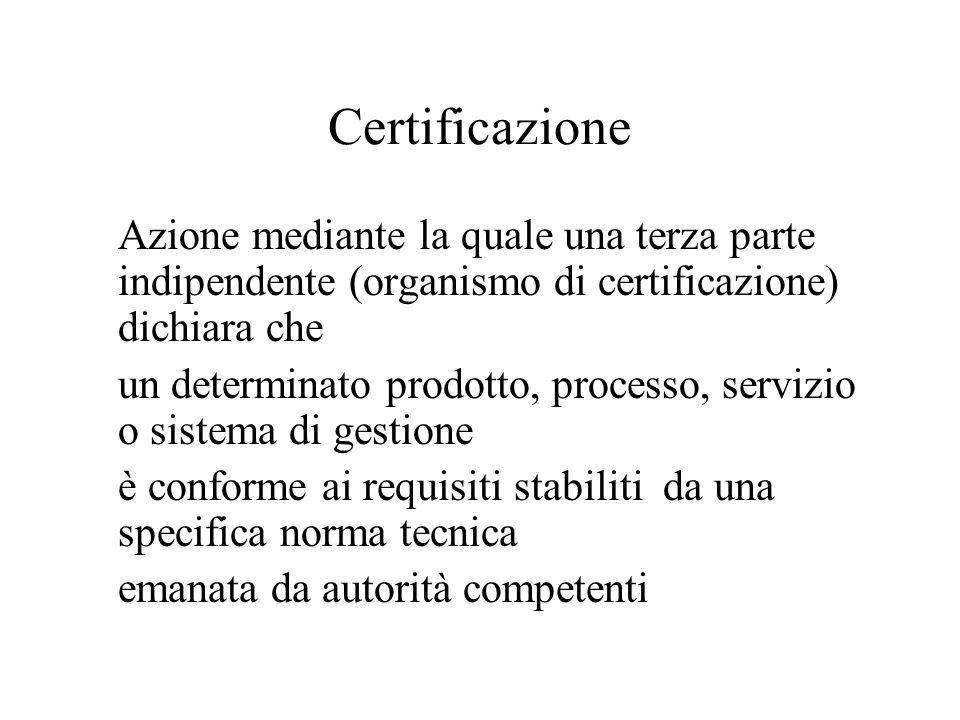 Certificazione Azione mediante la quale una terza parte indipendente (organismo di certificazione) dichiara che un determinato prodotto, processo, servizio o sistema di gestione è conforme ai requisiti stabiliti da una specifica norma tecnica emanata da autorità competenti