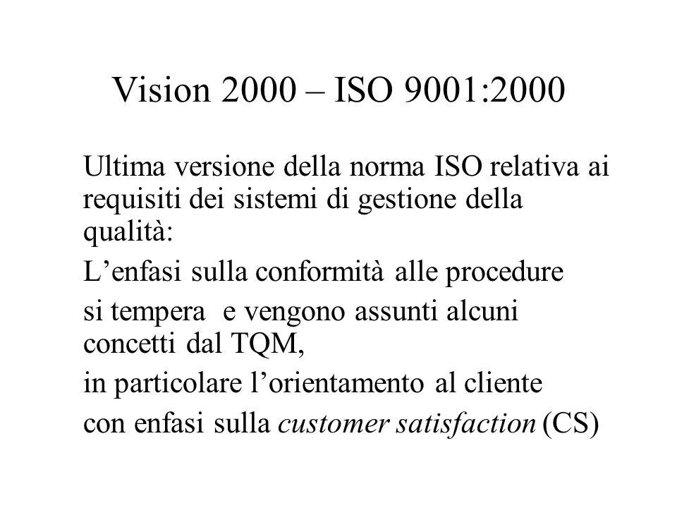 Vision 2000 – ISO 9001:2000 Ultima versione della norma ISO relativa ai requisiti dei sistemi di gestione della qualità: L'enfasi sulla conformità alle procedure si tempera e vengono assunti alcuni concetti dal TQM, in particolare l'orientamento al cliente con enfasi sulla customer satisfaction (CS)