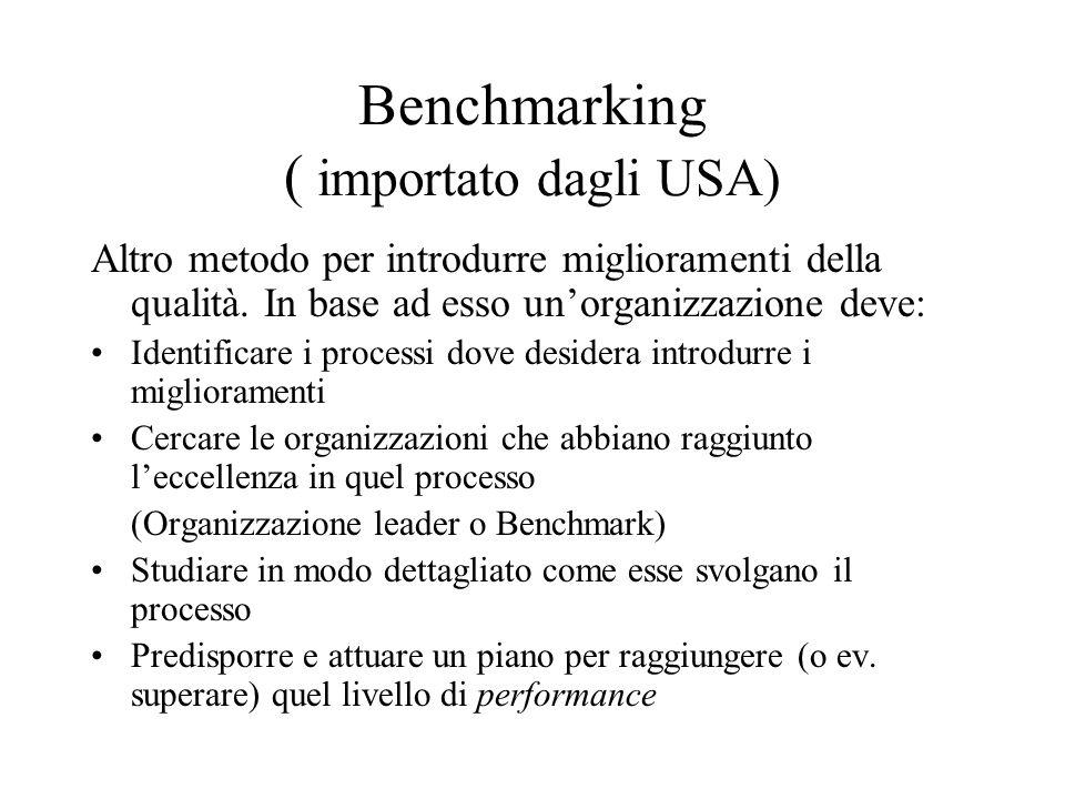 Benchmarking ( importato dagli USA) Altro metodo per introdurre miglioramenti della qualità. In base ad esso un'organizzazione deve: Identificare i pr