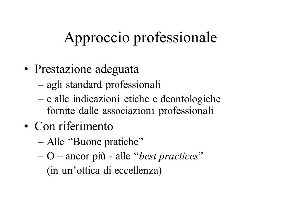 Approccio professionale Prestazione adeguata –agli standard professionali –e alle indicazioni etiche e deontologiche fornite dalle associazioni profes