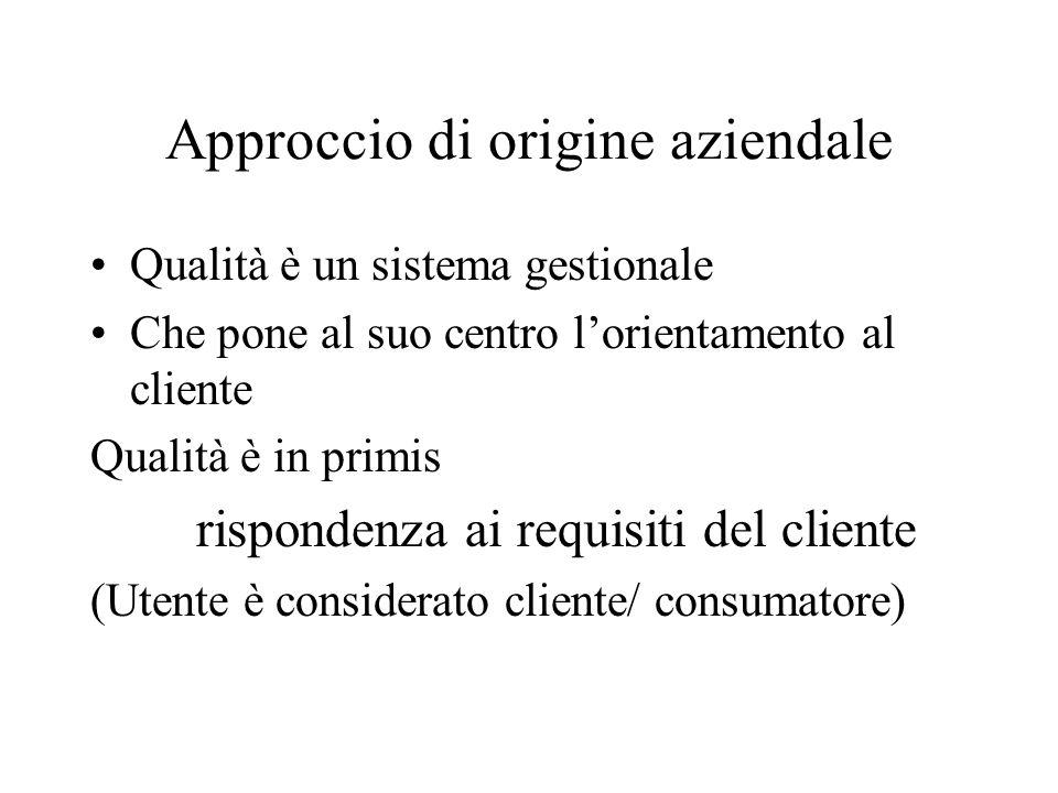 Approccio di origine aziendale Qualità è un sistema gestionale Che pone al suo centro l'orientamento al cliente Qualità è in primis rispondenza ai requisiti del cliente (Utente è considerato cliente/ consumatore)