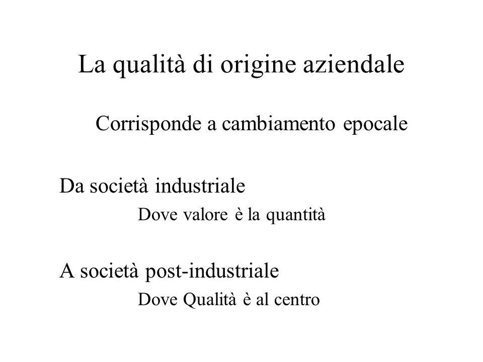 La qualità di origine aziendale Corrisponde a cambiamento epocale Da società industriale Dove valore è la quantità A società post-industriale Dove Qualità è al centro