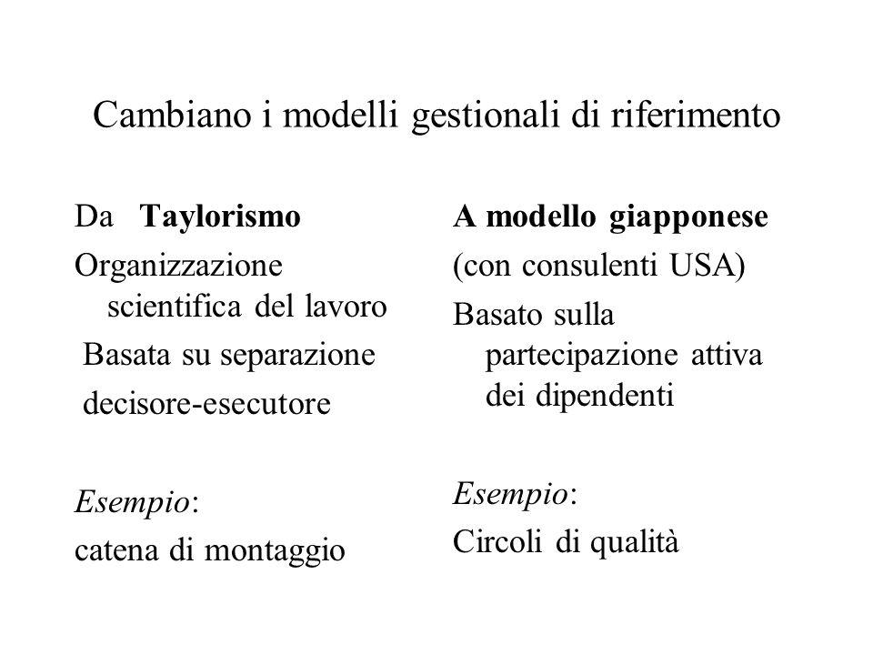 Cambiano i modelli gestionali di riferimento Da Taylorismo Organizzazione scientifica del lavoro Basata su separazione decisore-esecutore Esempio: cat