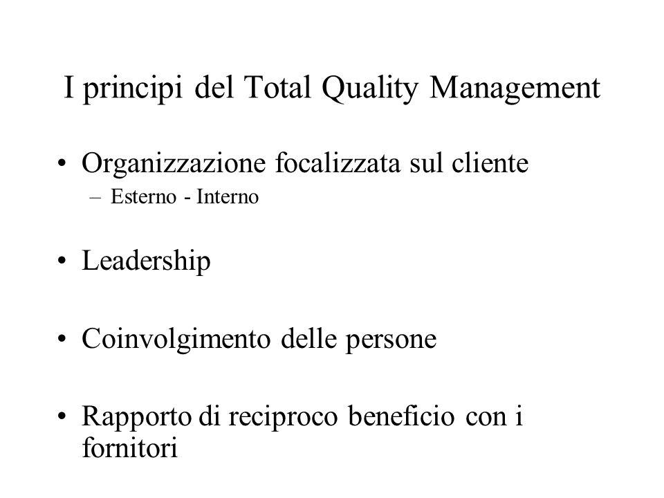 I principi del Total Quality Management Organizzazione focalizzata sul cliente –Esterno - Interno Leadership Coinvolgimento delle persone Rapporto di reciproco beneficio con i fornitori