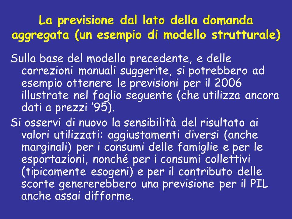 La previsione dal lato della domanda aggregata (un esempio di modello strutturale) Sulla base del modello precedente, e delle correzioni manuali sugge