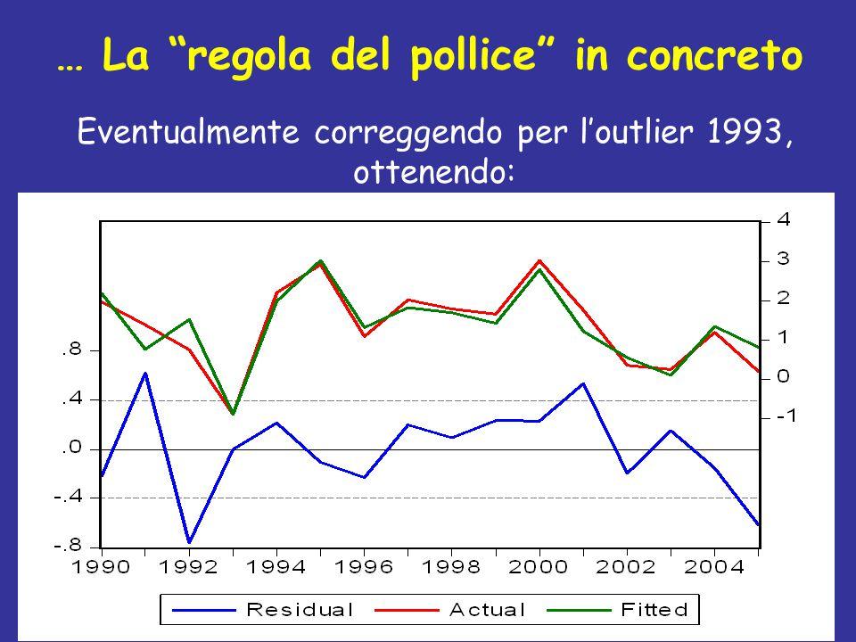 """… La """"regola del pollice"""" in concreto Eventualmente correggendo per l'outlier 1993, ottenendo:"""