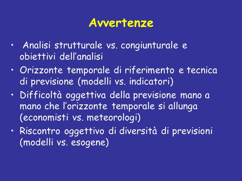Avvertenze Analisi strutturale vs. congiunturale e obiettivi dell'analisi Orizzonte temporale di riferimento e tecnica di previsione (modelli vs. indi