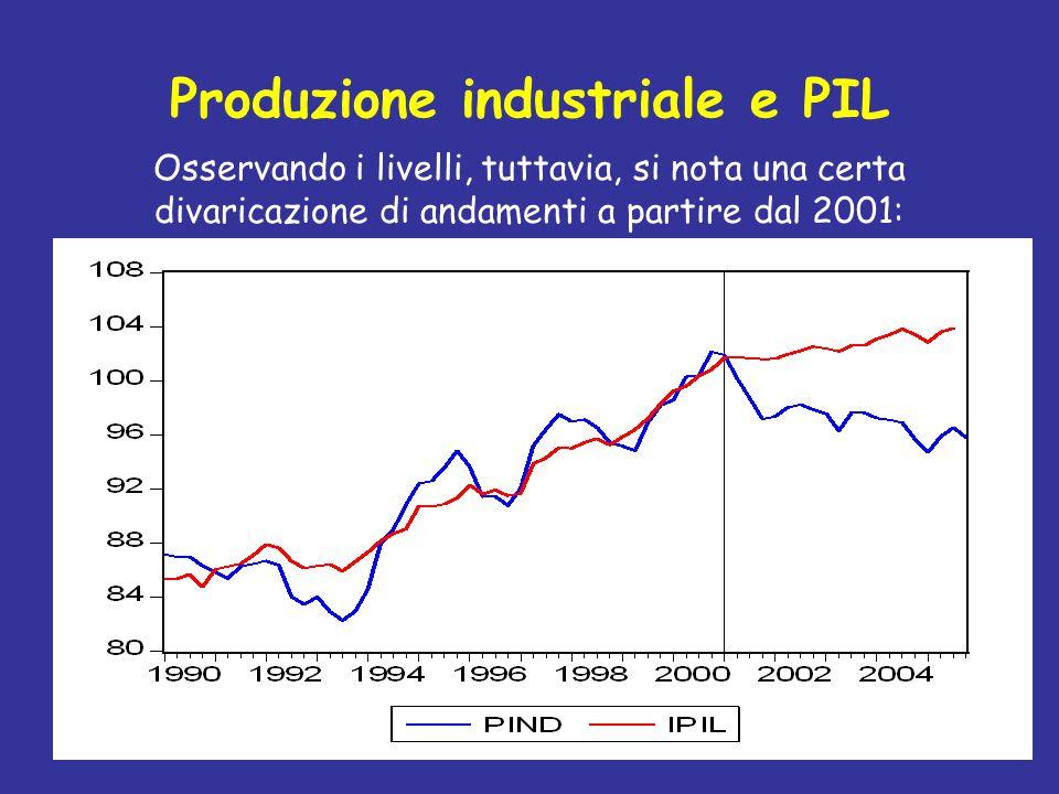 Produzione industriale e PIL Osservando i livelli, tuttavia, si nota una certa divaricazione di andamenti a partire dal 2001:
