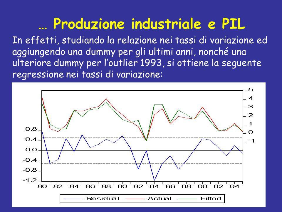 … Produzione industriale e PIL In effetti, studiando la relazione nei tassi di variazione ed aggiungendo una dummy per gli ultimi anni, nonché una ult