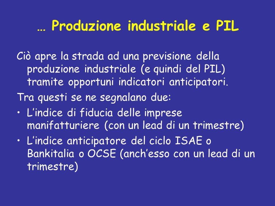 … Produzione industriale e PIL Ciò apre la strada ad una previsione della produzione industriale (e quindi del PIL) tramite opportuni indicatori anticipatori.